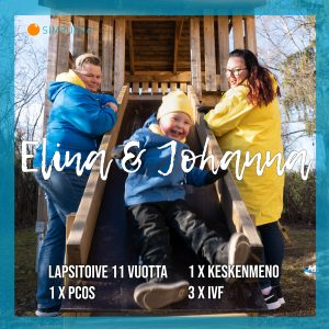 Kuvassa on kaksi naista seisomassa liukumäen reunoilla ja lapsi laskemassa liukumäkeä sekä teksti Elina ja Johanna. Lapsitoive 11 vuotta, 1 keskenmeno, 1 PCOS, 3 IVF