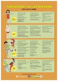 Kuvassa on Väestöliiton juliste Turvataidot ja ja lapsen keho.